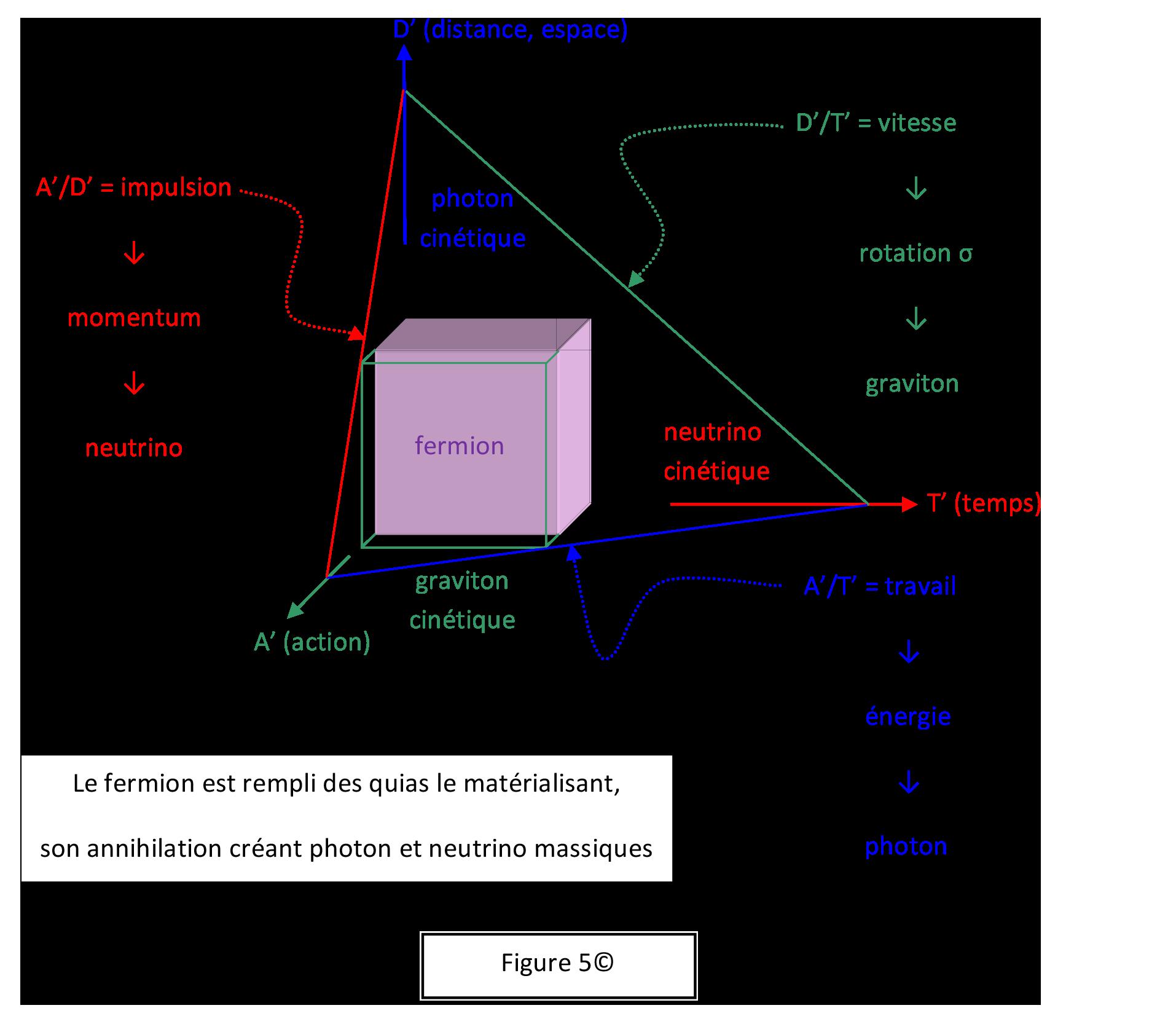 tableau-5